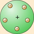 Hoy, todos sabéis que la materia está compuesta por unas cositas diminutas llamadas átomos. Nosotros somos un montón de átomos de carbono, hidrógeno, oxígeno, fósforo y nitrógeno, mayoritariamente. Un lingote...
